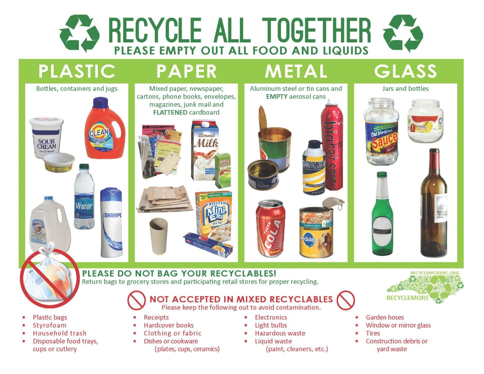 Recycling Curbside Drop Off Recycling Brunswick County