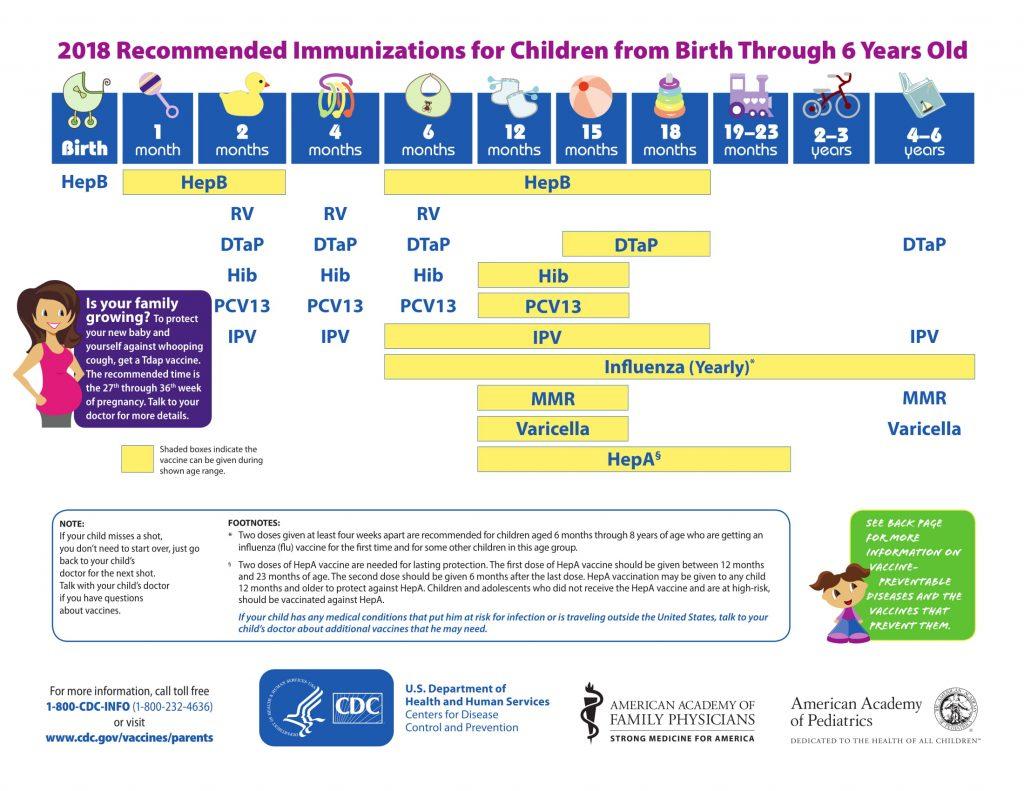 pertussis adults immunization